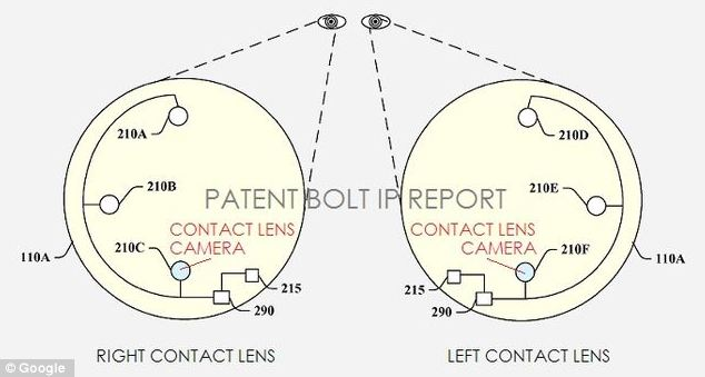 Glass without the glass: Google patent contact lens camera