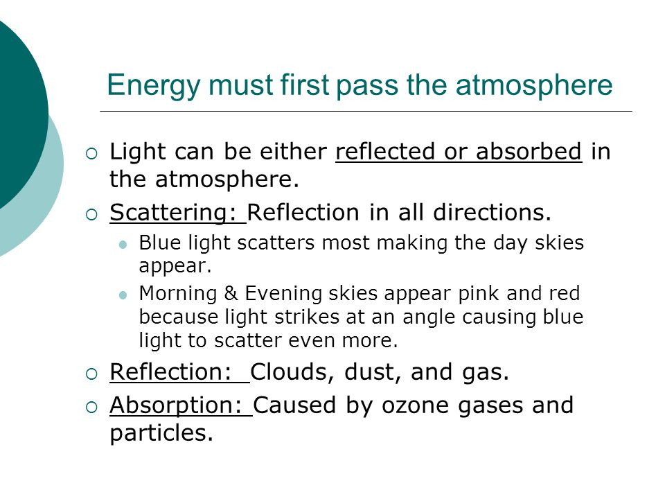 Energy must first pass the atmosphere